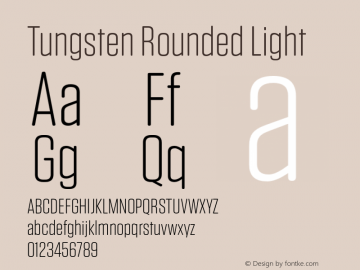 Tungsten Rounded